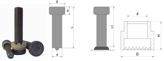 Thông số kỹ thuật của Đinh hàn